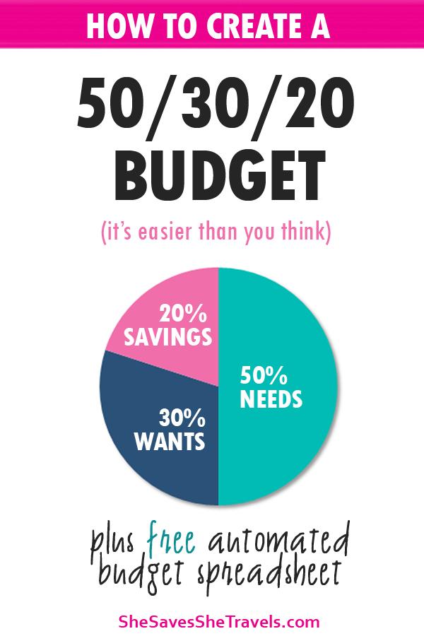 how to create a 50 30 20 budget